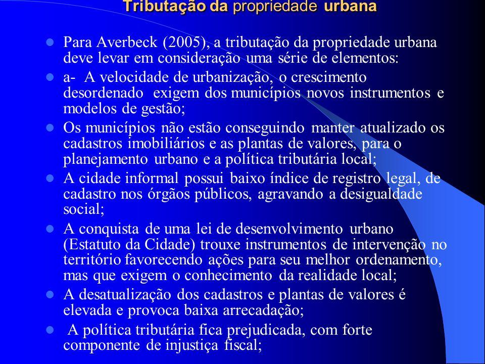 Tributação da propriedade urbana