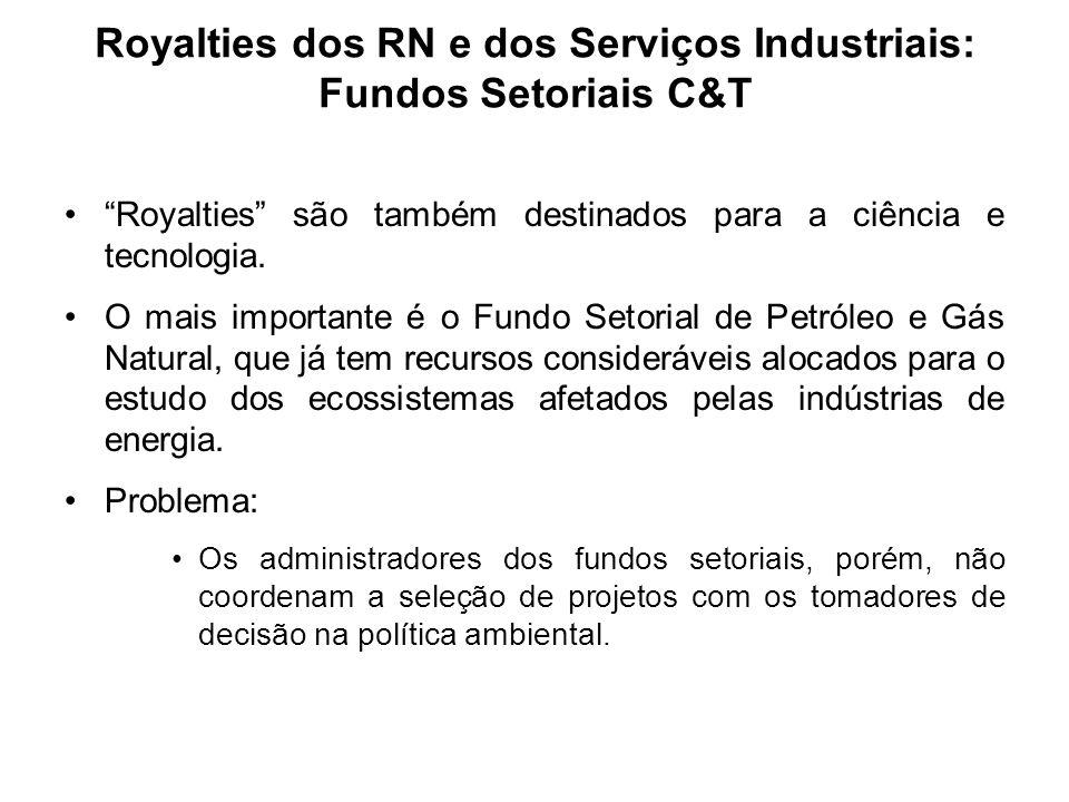 Royalties dos RN e dos Serviços Industriais: Fundos Setoriais C&T
