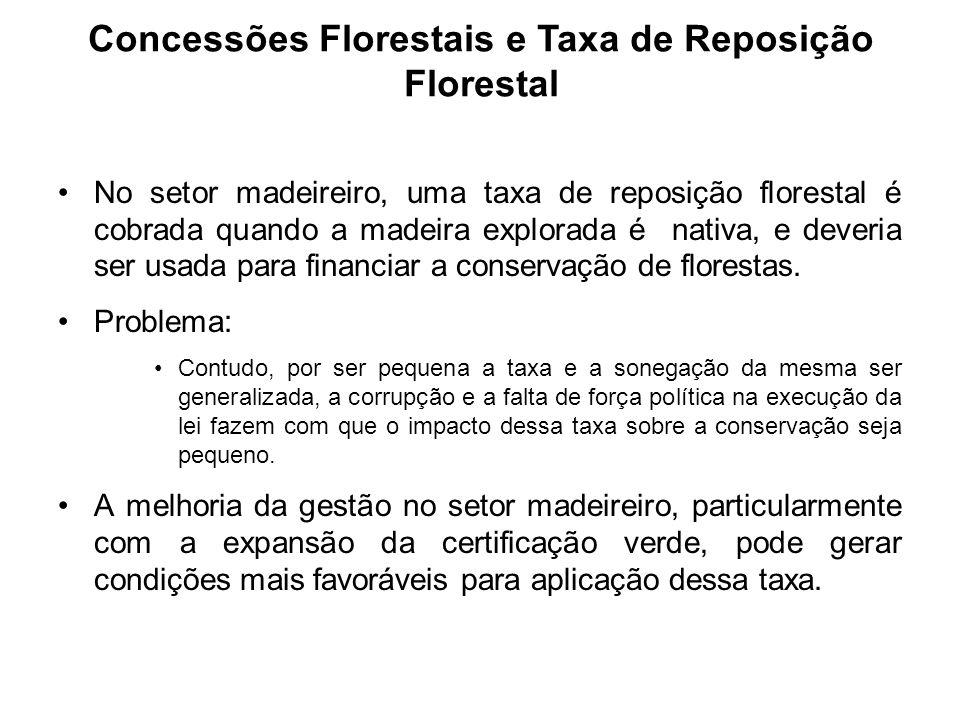 Concessões Florestais e Taxa de Reposição Florestal
