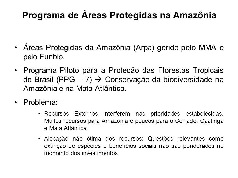 Programa de Áreas Protegidas na Amazônia