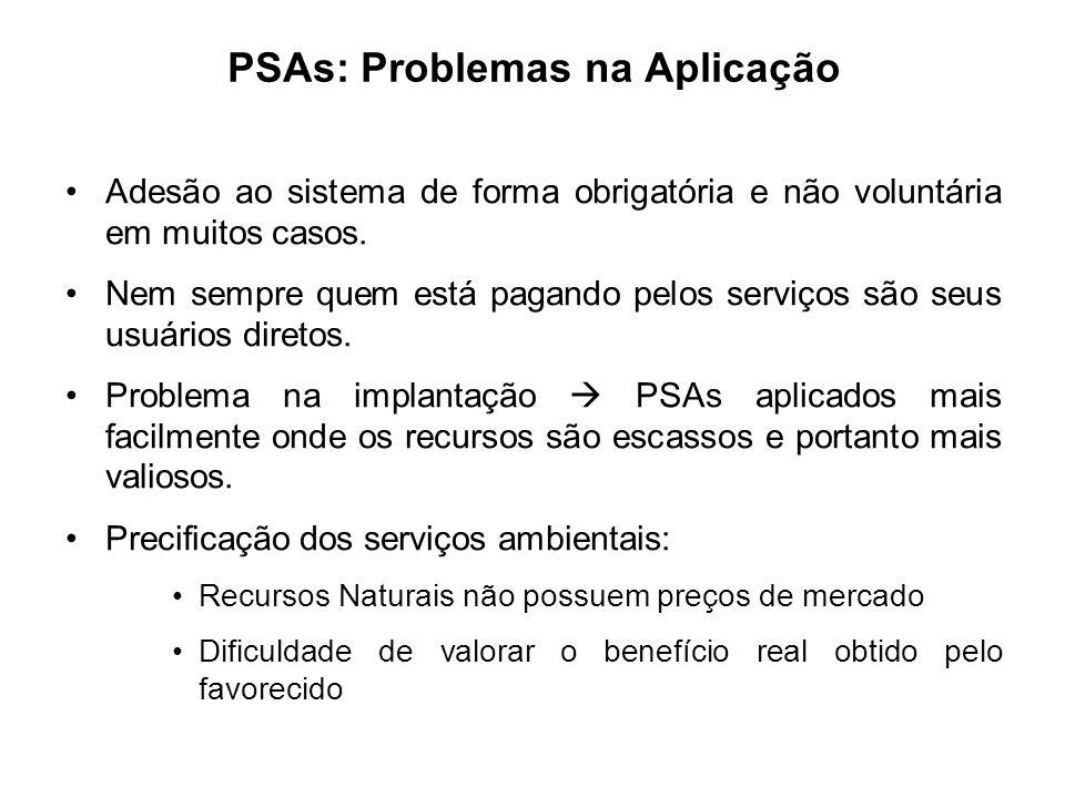 PSAs: Problemas na Aplicação
