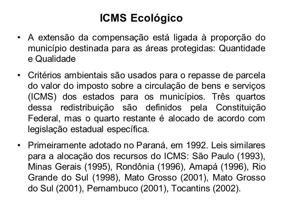 ICMS Ecológico A extensão da compensação está ligada à proporção do município destinada para as áreas protegidas: Quantidade e Qualidade.