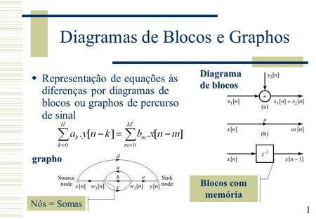 Diagramas de Blocos e Graphos