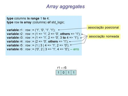 Array aggregates type columns is range 1 to 4; type row is array (columns) of std_logic; variable r1 : row := ('1', '0', '1', '1'); variable r2 : row :=