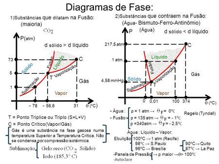 Diagrama de fase ppt carregar diagramas de fase maioria gua bismuto ferro antinmio ccuart Image collections