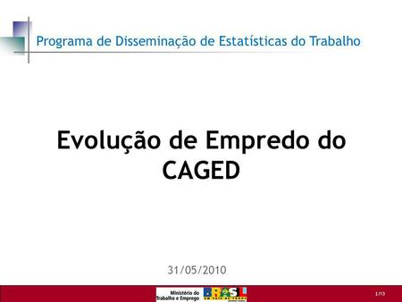 Evolução de Empredo do CAGED