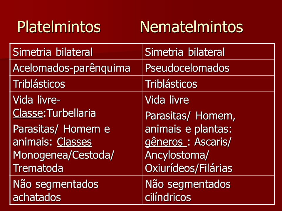 Resumo sobre platyhelminthes e nematode