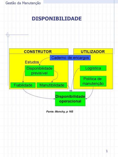 Poltica de manuteno ppt carregar disponibilidade construtor utilizador caderno de encargos estudos ccuart Choice Image