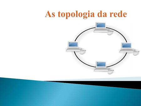 As topologia da rede.