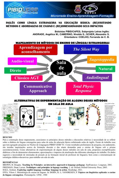 Aprendizagem por aconselhamento Communicative Approach