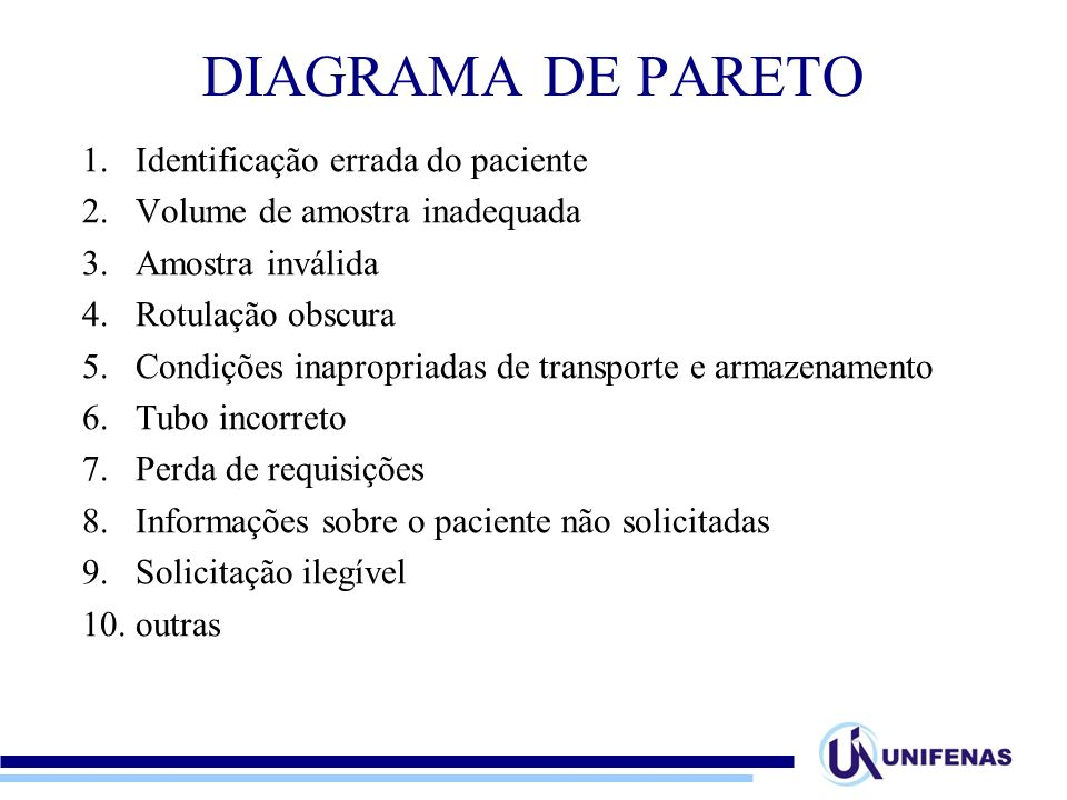 Diagrama de pareto ppt carregar 11 diagrama ccuart Image collections