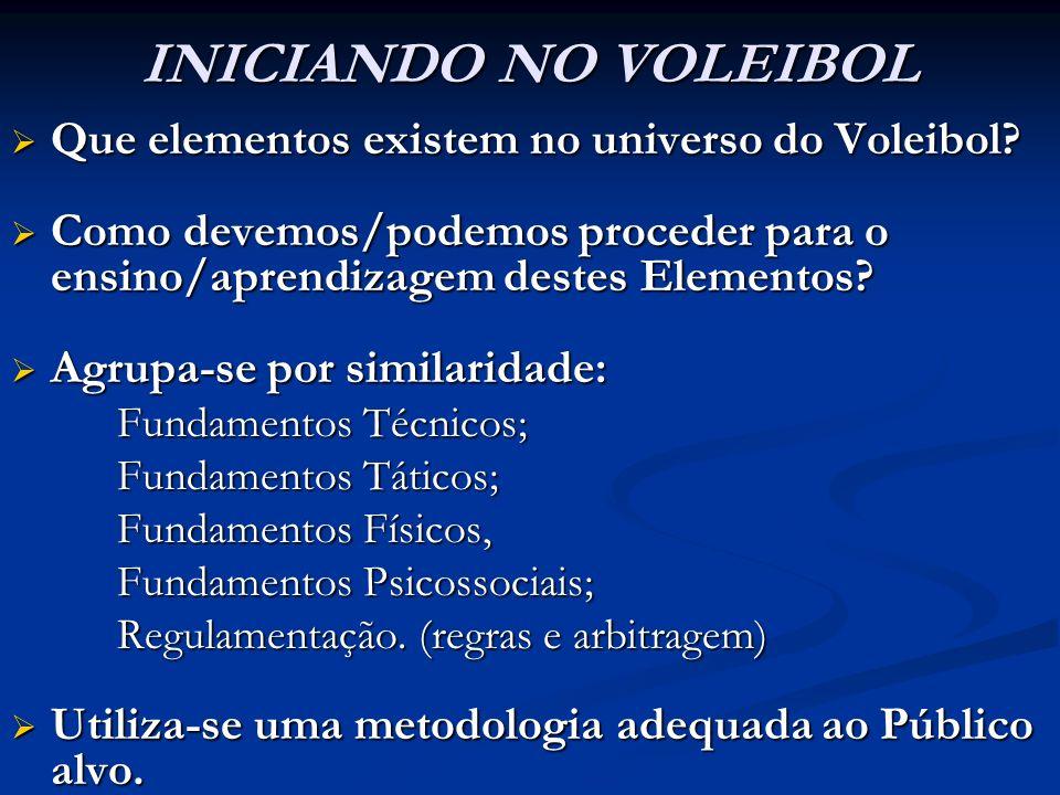 769fe49ce4 INICIANDO NO VOLEIBOL Que elementos existem no universo do Voleibol
