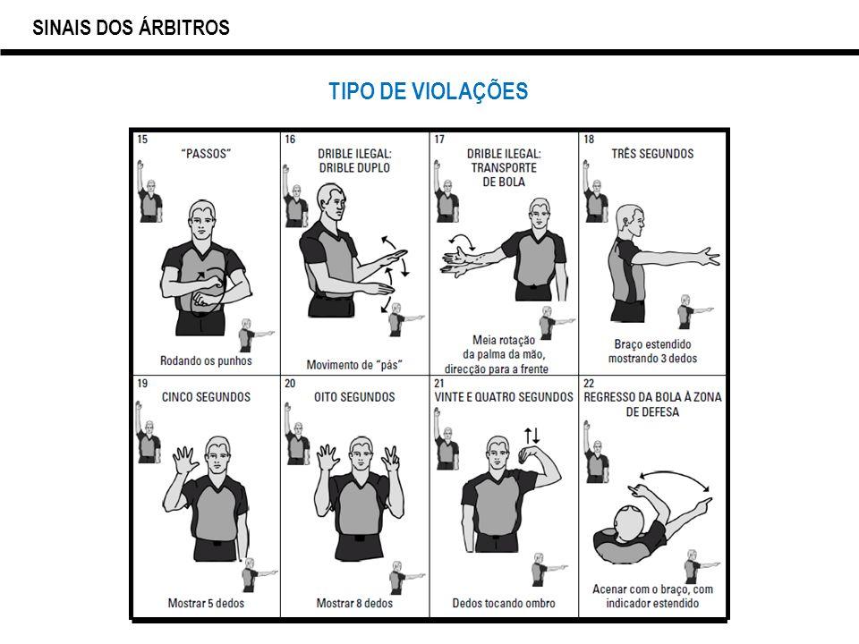 25 SINAIS DOS ÁRBITROS TIPO DE VIOLAÇÕES 08d216ac43fbc