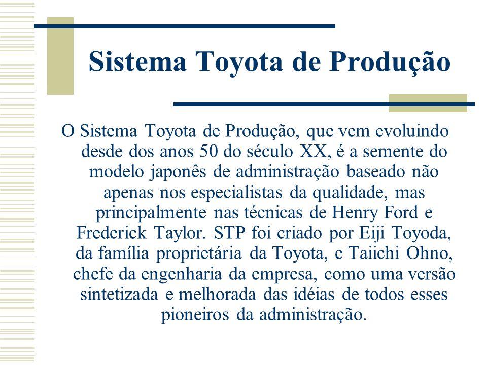 Sistema Toyota De Produ 231 227 O Ppt Carregar