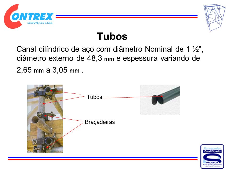 Grupo sesmt contrex servi os ltda ppt carregar for Diametro nominal e interno ou externo
