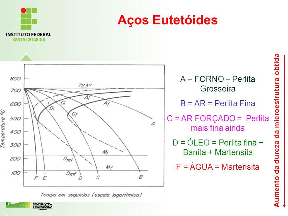 Aula 10 diagrama de fases parte 2 ppt video online carregar aos eutetides a forno perlita grosseira b ar perlita fina ccuart Gallery