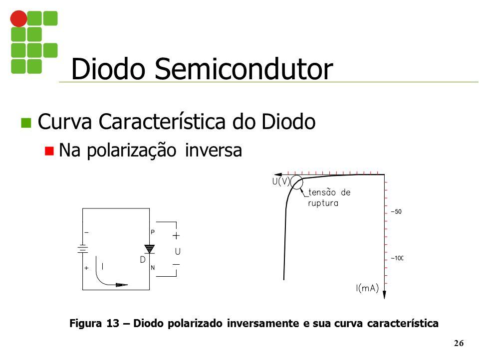 bd3621e5740fc Teoria dos Semicondutores e o Diodo Semicondutor - ppt video online ...
