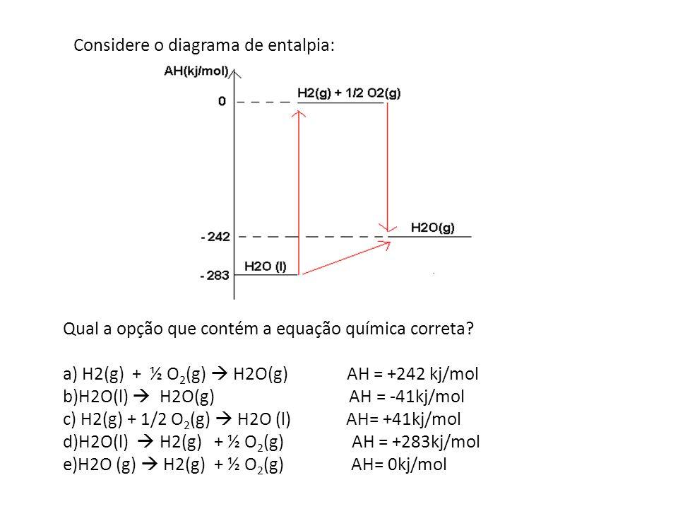 Termoqumica calor e os processos qumicos ppt video online carregar considere o diagrama de entalpia ccuart Gallery