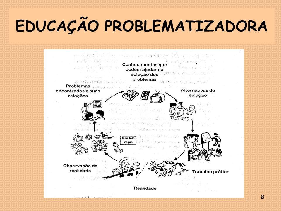 Resultado de imagem para a educação problematizadora