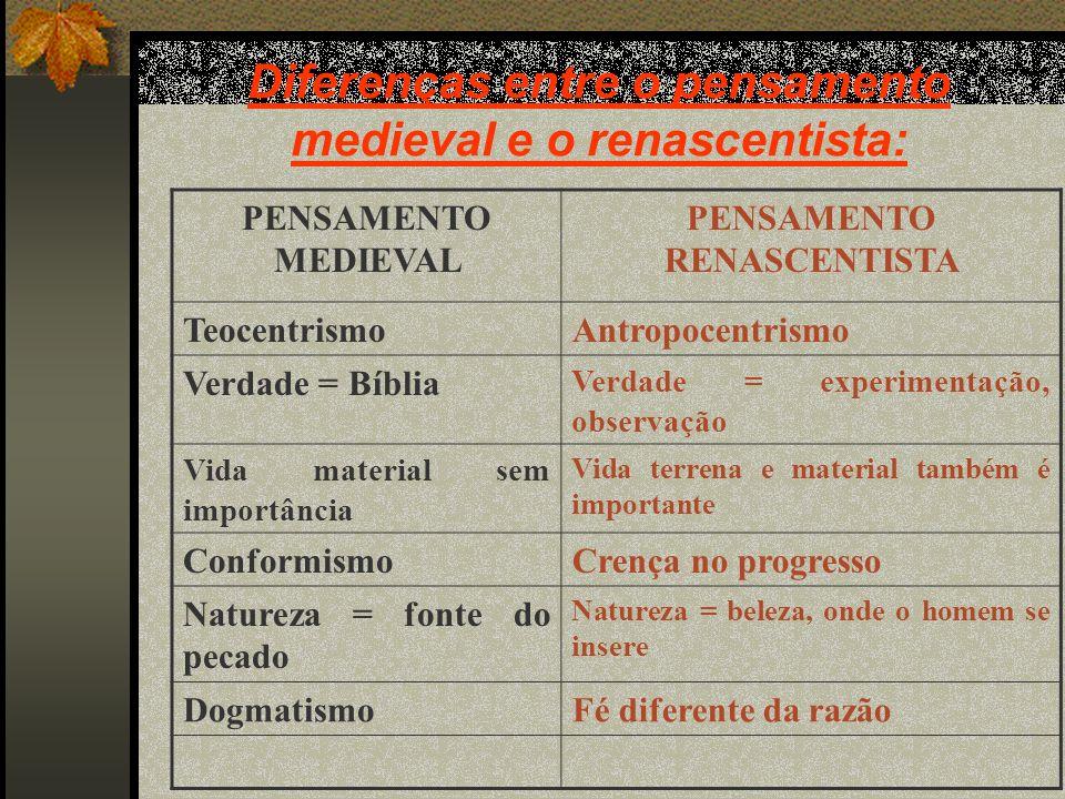 Diferenças entre o pensamento medieval e o renascentista  f60762e3ce257