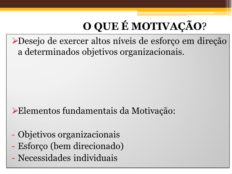 Motivação Motivação Psicologia Escolar Ppt Carregar