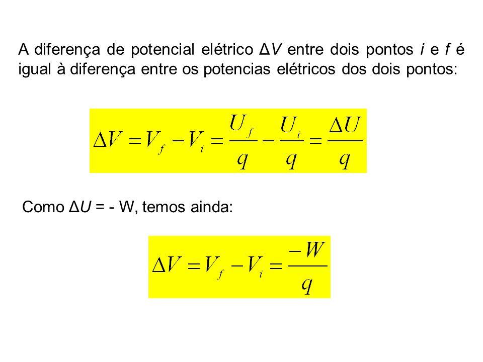 e4b84c26428 A diferença de potencial elétrico ΔV entre dois pontos i e f é igual à  diferença entre os