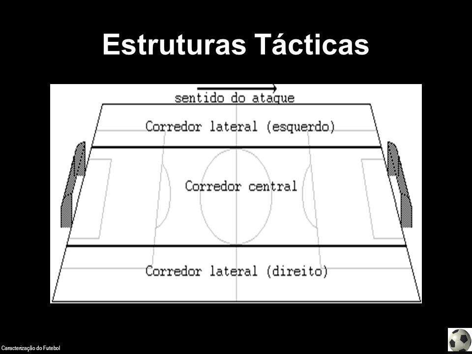 f9fca6434eb67 20 Estruturas Tácticas Caracterização do Futebol