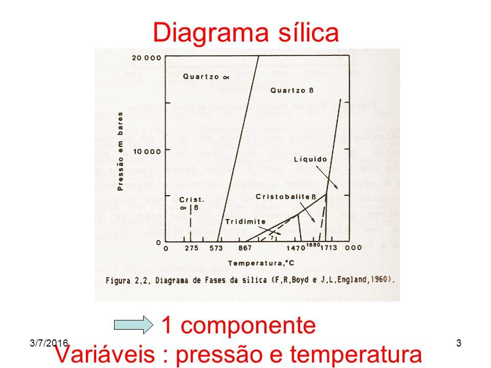Diagramas de fases mapa onde pode se visualizar as fases cristalinas 3 diagrama ccuart Image collections