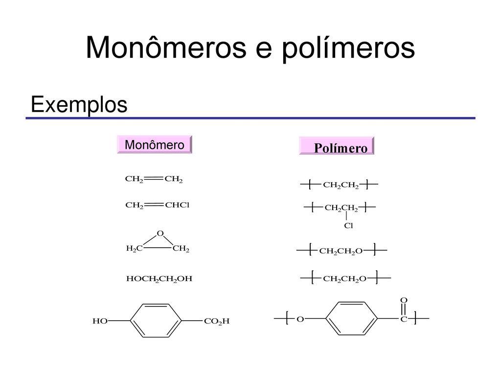 Livro canevarolo jr s cincia dos polmeros ppt video online 11 monmeros e polmeros exemplos monmero polmero ccuart Images