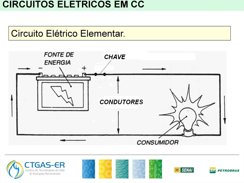 Circuito Eletrico : Circuitos elÉtricos em cc ppt carregar