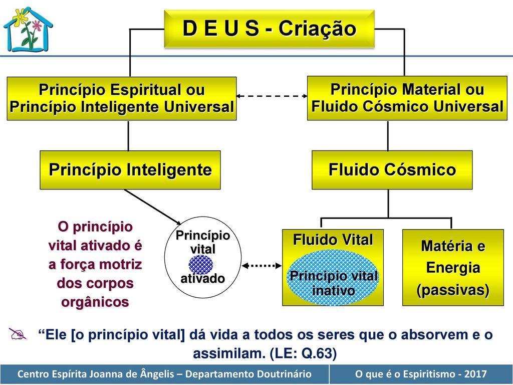 Metamorfoses da questão geracional o problema da incorporação dos jovens na dinâmica social 7