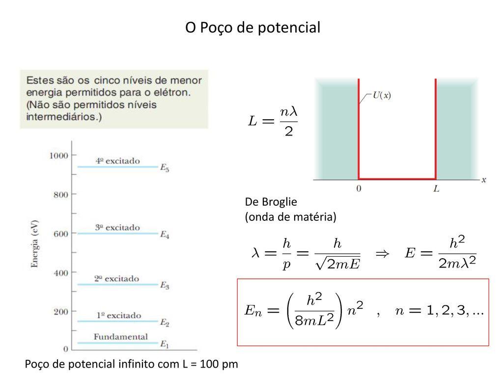 a863dc49fcc O Poço de potencial De Broglie (onda de matéria)
