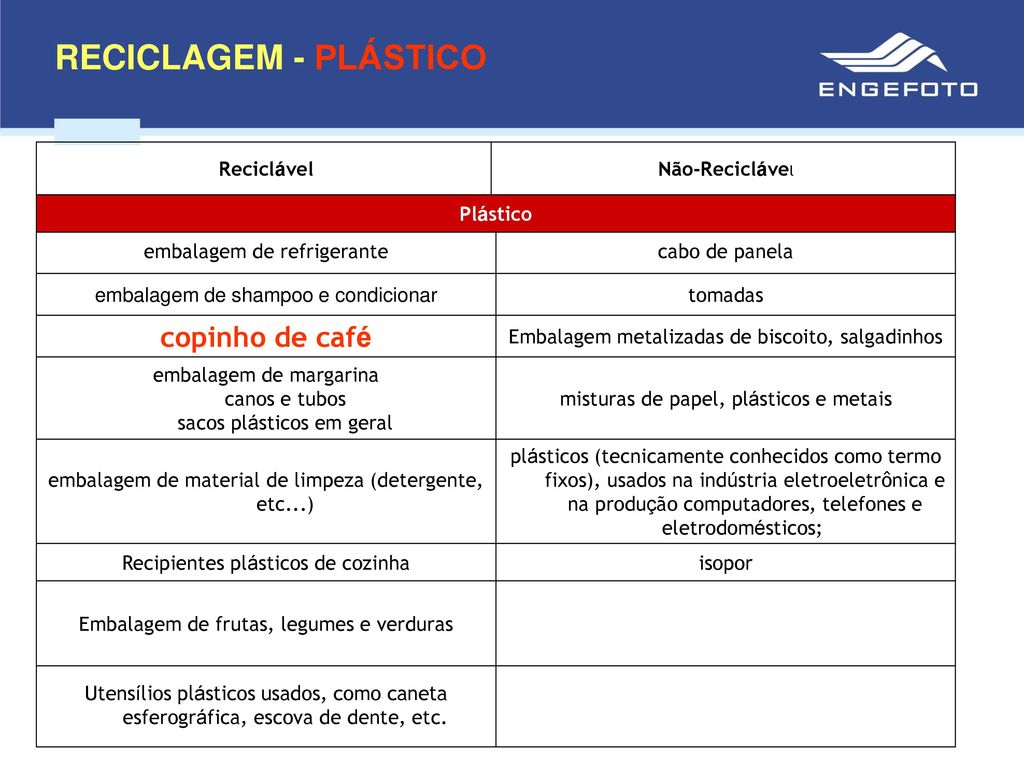 Reciclagem Ppt Carregar