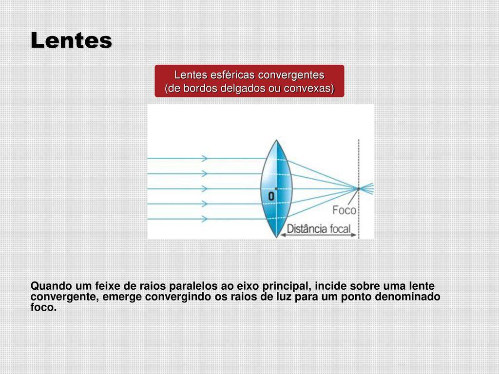 08ab2ea227 14 Lentes Lentes esféricas convergentes (de bordos delgados ou convexas)  Quando um feixe de raios paralelos ao eixo principal, incide sobre ...