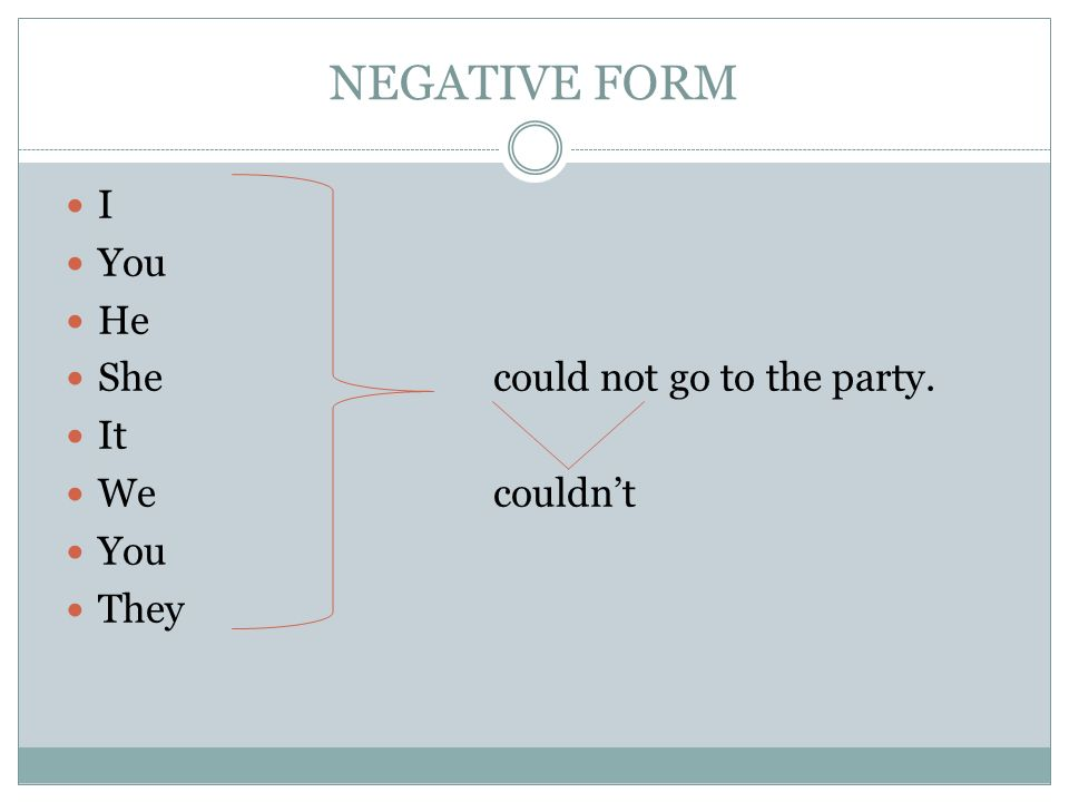 NEGATIVE FORM I You He She could not go to the party. It We couldn't