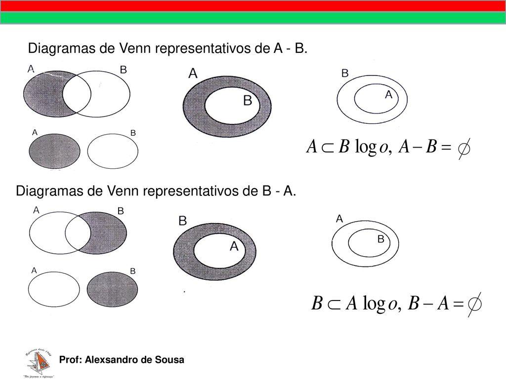 Professor alexsandro de sousa ppt carregar 23 diagramas de venn ccuart Choice Image