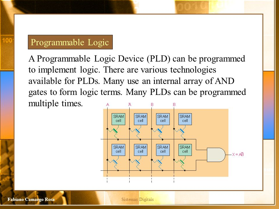 Programmable Logic