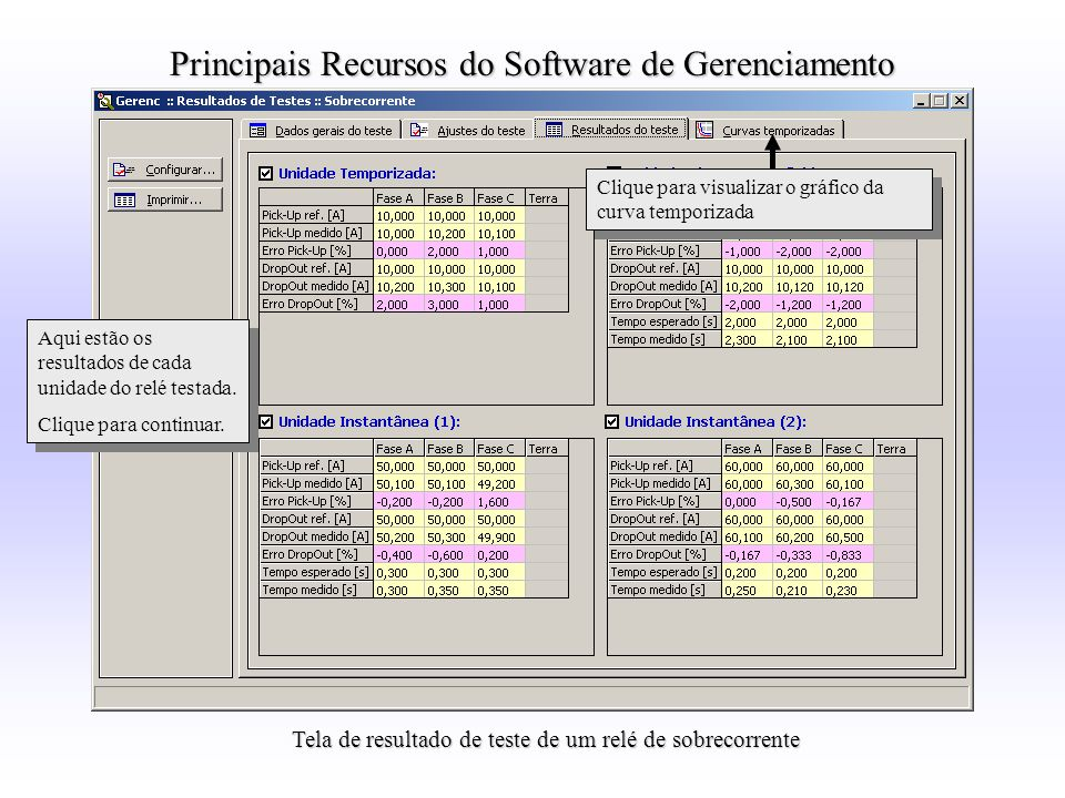 Principais Recursos do Software de Gerenciamento