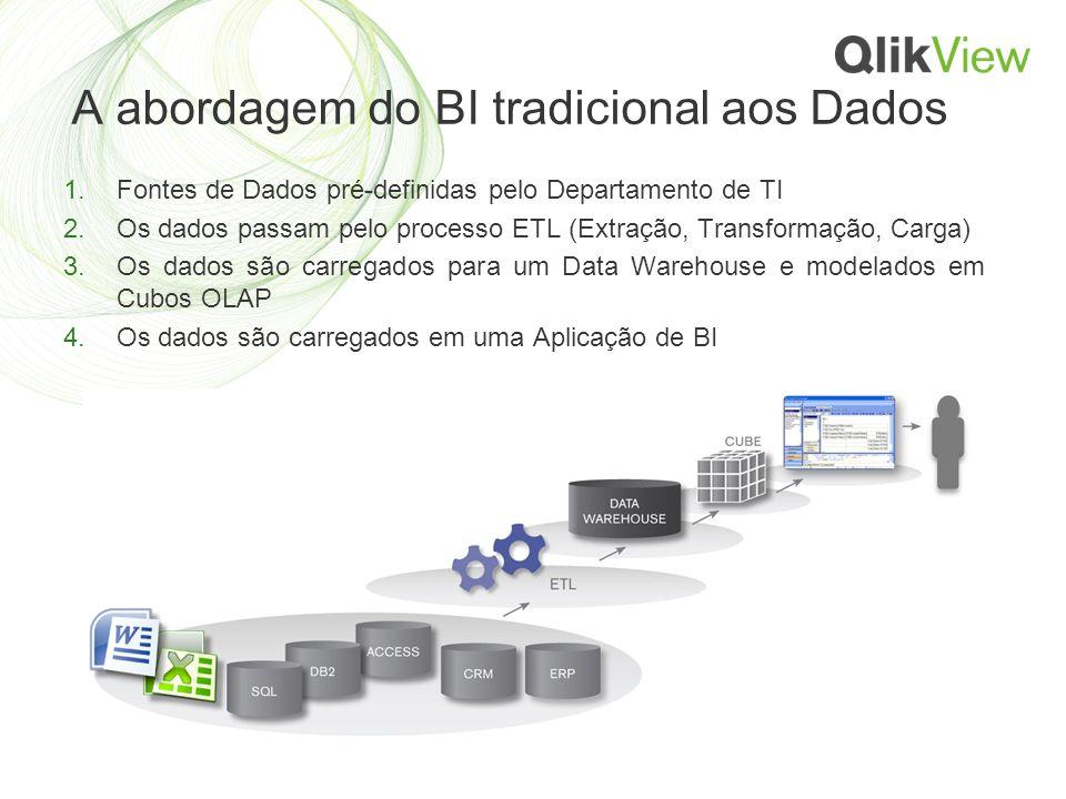 Qlikview inteligncia de negcios ppt carregar 17 a ccuart Choice Image