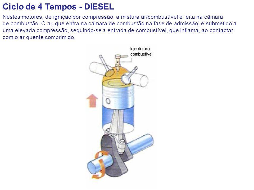 9cf36eb07aa Motor de 2 tempos 1ºTempo   A mistura gasolina-ar explode e empurra ...