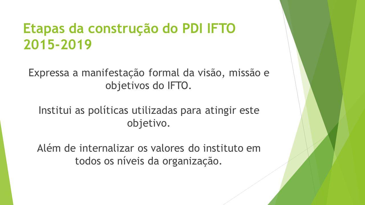 Expressa a manifestação formal da visão, missão e objetivos do IFTO.  Institui as políticas utilizadas para atingir este objetivo. 7d49c65cdd