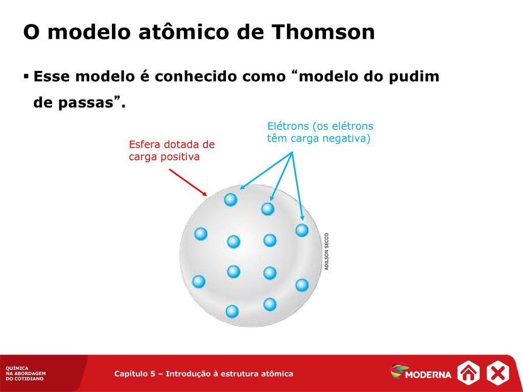 5 Introdução à Estrutura Atômica Capítulo Ppt Carregar