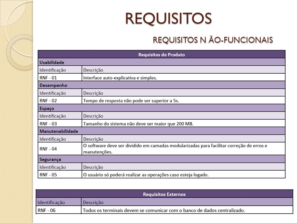 REQUISITOS REQUISITOS N ÃO-FUNCIONAIS