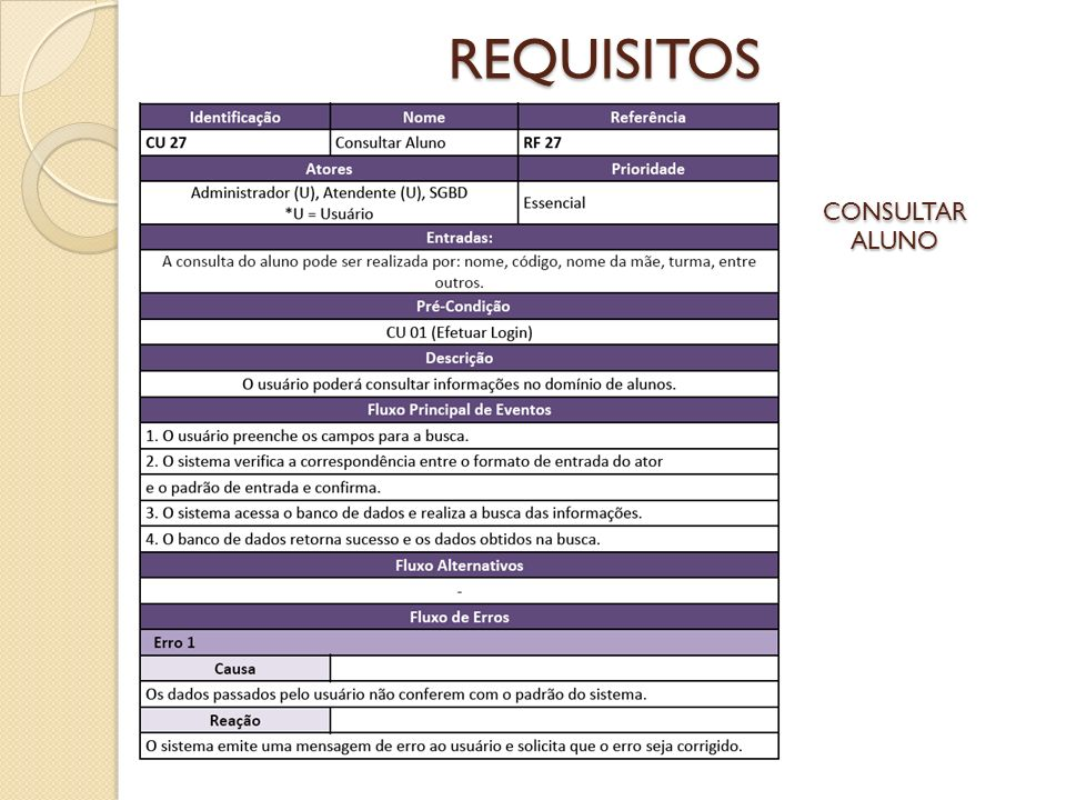 REQUISITOS CONSULTAR ALUNO