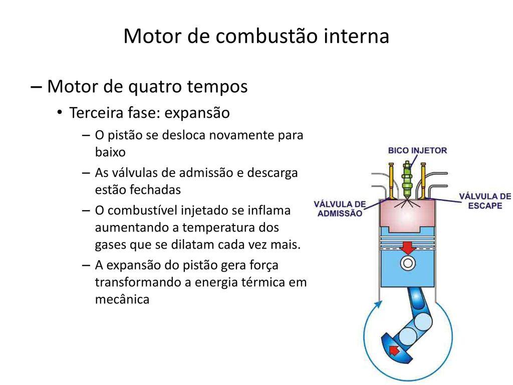 534af4d0d17 Motor de combustão interna - ppt carregar