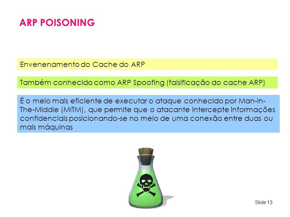ARP POISONING Envenenamento do Cache do ARP