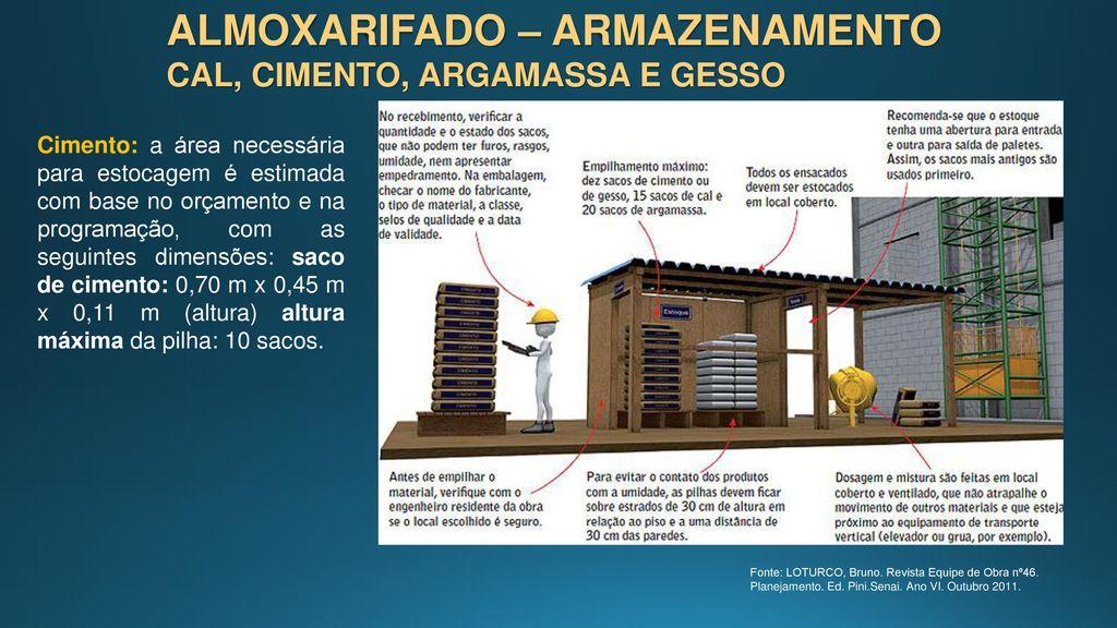 SEMINÁRIOS INTEGRADOS EM ARQUITETURA E URBANISMO - ppt carregar e6c6964b55