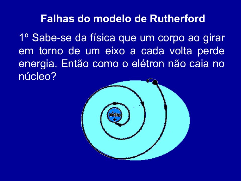 Falhas do modelo de Rutherford