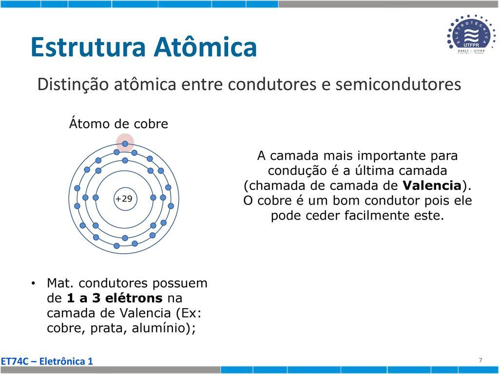 Física Dos Semicondutores Ppt Carregar