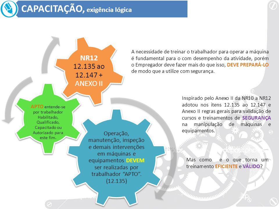 NR12 e ANEXO II CAPACITAÇÃO POR  Thiago Arjona ppt video online carregar 584b7958c2d0c